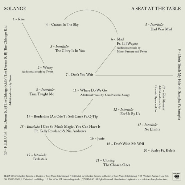 solange-a-seat-at-the-table-tracklist-1475015570-640x636